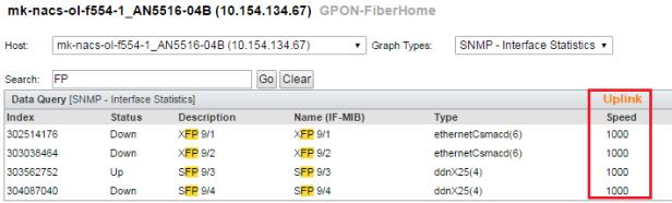 03FiberHome_AN5516-xFP.PNG