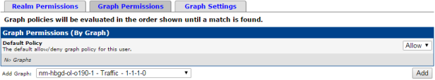 02User_Graph Permissions (By Graph).PNG